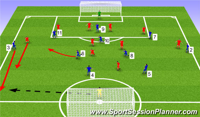 Football/Soccer Session Plan Drill (Colour): Frjálst spil: