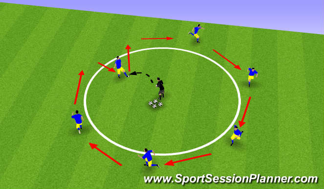 Football/Soccer Session Plan Drill (Colour): Cushioned Return