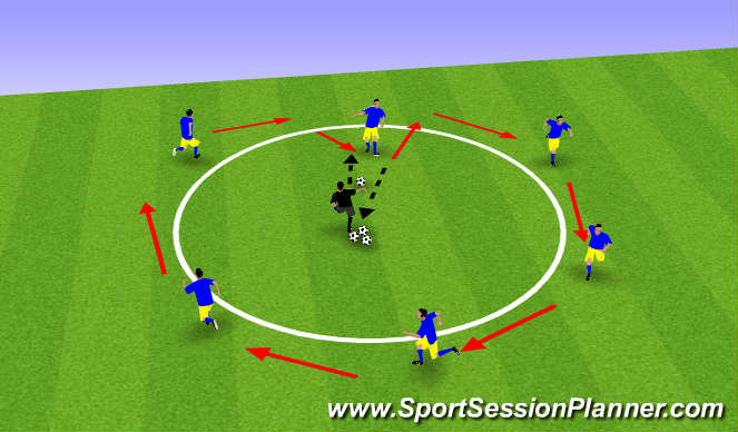Football/Soccer Session Plan Drill (Colour): One Touch Pass Return