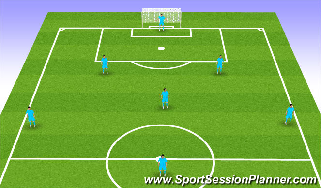 Football/Soccer Session Plan Drill (Colour): 1-2-3-1