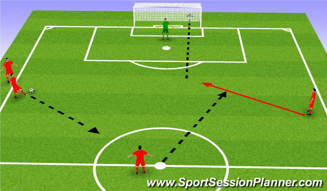 Football/Soccer Session Plan Drill (Colour): Technical Drill I