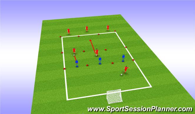 Football/Soccer Session Plan Drill (Colour): Dribble + Turn + Shoot