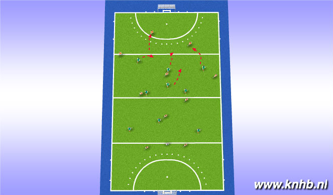Hockey Session Plan Drill (Colour): Dode hoek 3/4 press