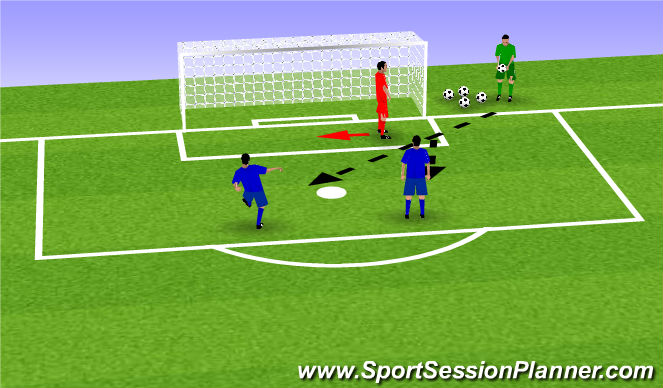 Football/Soccer Session Plan Drill (Colour): Movement across goal