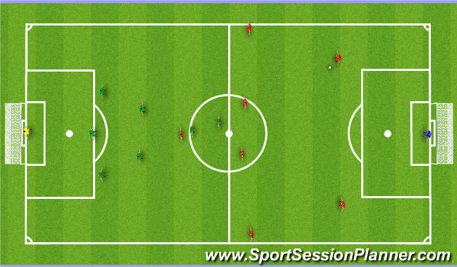 Football/Soccer Session Plan Drill (Colour): Final Activity-Full numbers scrimmage