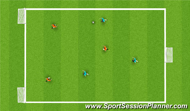 Football/Soccer Session Plan Drill (Colour): 3v3 / 4v4