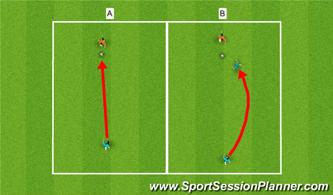Football/Soccer Session Plan Drill (Colour): 1 v 1 Competition
