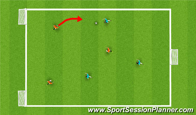 Football/Soccer Session Plan Drill (Colour): 3v3 / 4v4