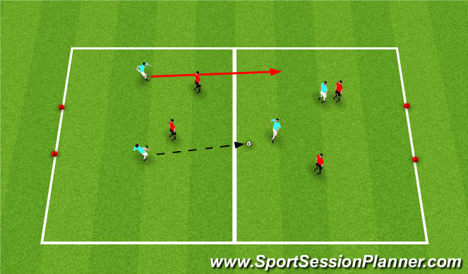 Football/Soccer Session Plan Drill (Colour): 2v2s+1