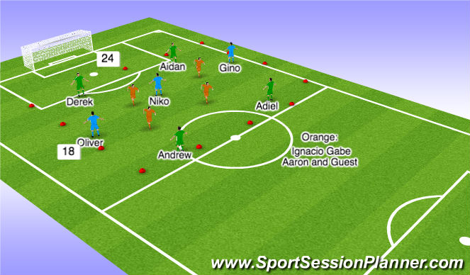 Football/Soccer Session Plan Drill (Colour): 7v4 transition to defend