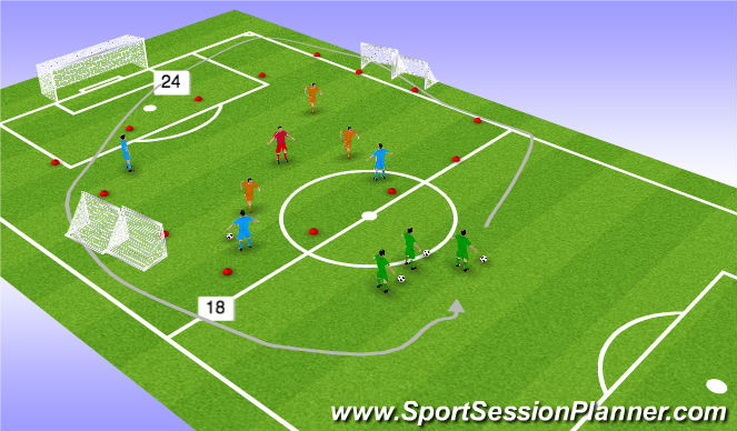 Football/Soccer Session Plan Drill (Colour): 4v3 scrimmage with dribblers