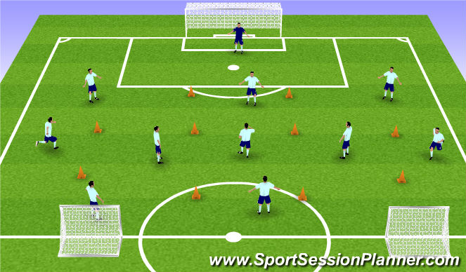 Football/Soccer Session Plan Drill (Colour): Playing between the lines