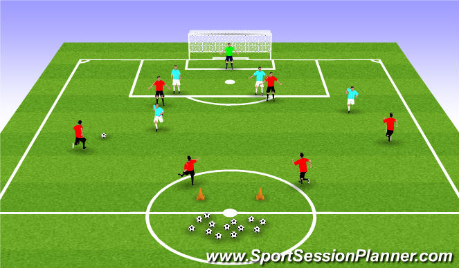 Football/Soccer Session Plan Drill (Colour): Direct Chance Creation