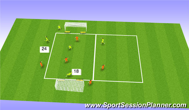 Football/Soccer Session Plan Drill (Colour): Goals In Tight