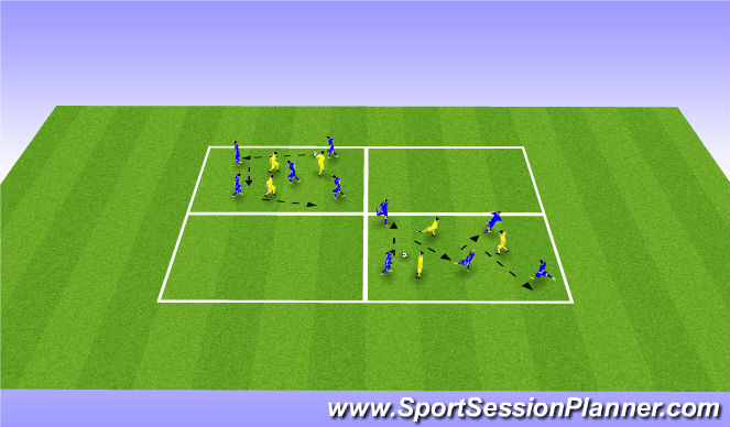 Football/Soccer Session Plan Drill (Colour): Defending numbers down