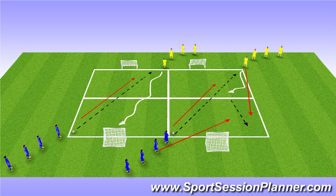 Football/Soccer Session Plan Drill (Colour): Defending to goal with counter-attack