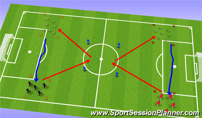 Football/Soccer Session Plan Drill (Colour): Technical - turns