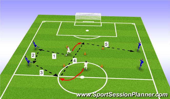 Football/Soccer Session Plan Drill (Colour): Stage 1 - MF combinations
