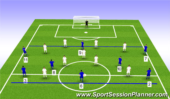 Football/Soccer Session Plan Drill (Colour): Stage 3 - 8v10