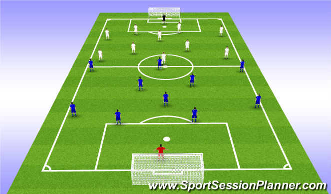 Football/Soccer Session Plan Drill (Colour): Stage 4 - 11v11
