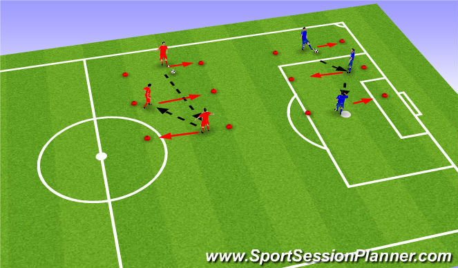 Football/Soccer Session Plan Drill (Colour): Technical component