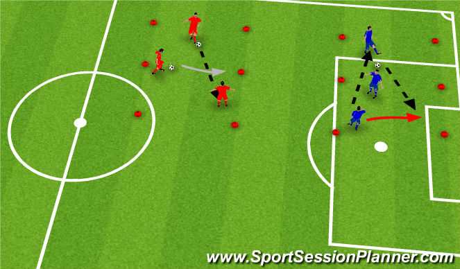 Football/Soccer Session Plan Drill (Colour): Limited Pressure Component