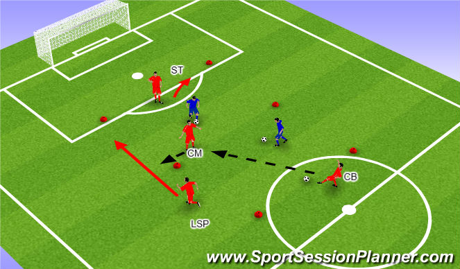 Football/Soccer Session Plan Drill (Colour): Skill Practise