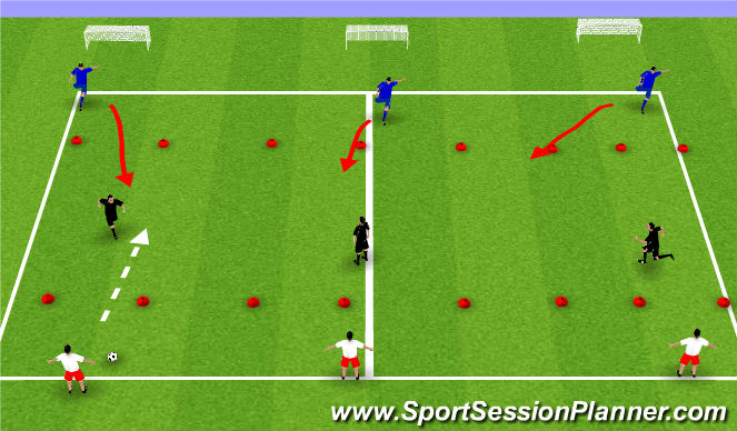 Football/Soccer Session Plan Drill (Colour): 3 v 3 DEFENDING