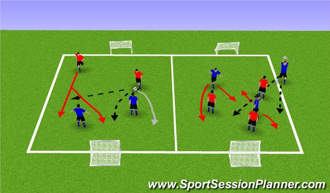Football/Soccer Session Plan Drill (Colour): SSG 3v3 or 4v4