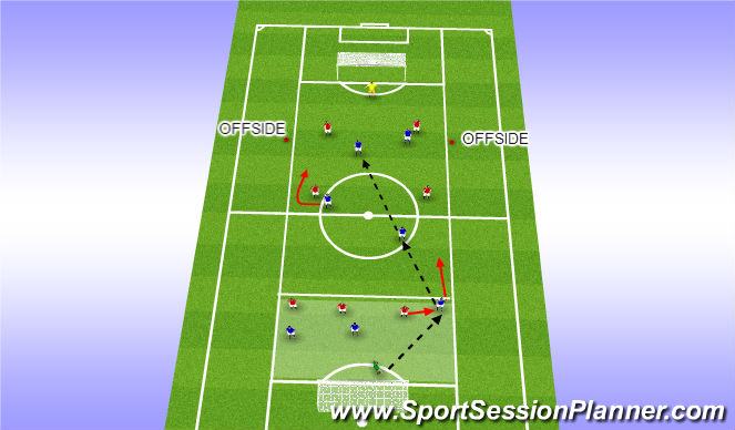 Football/Soccer Session Plan Drill (Colour): SQUAD PRACTICE