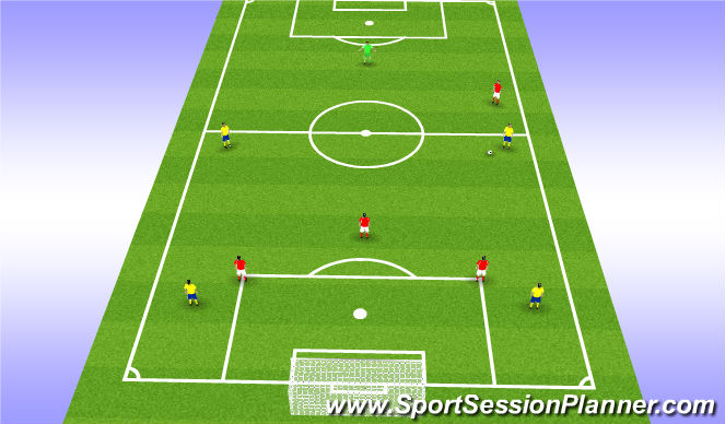 Football/Soccer Session Plan Drill (Colour): Attacking with numbers up/Defending with numbers down