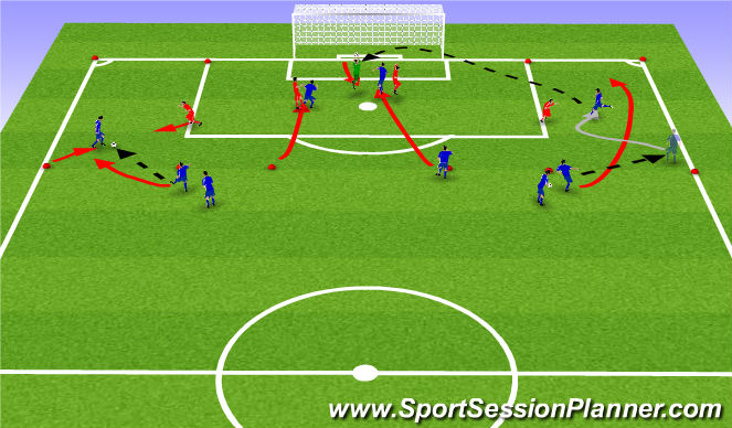 Football/Soccer Session Plan Drill (Colour): Leikræn þjálfun2: