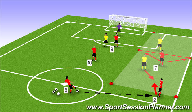 Football/Soccer Session Plan Drill (Colour): Initial
