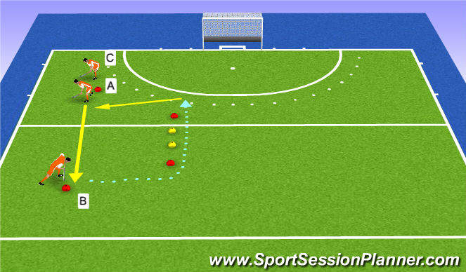Hockey Session Plan Drill (Colour): opwarming/passing
