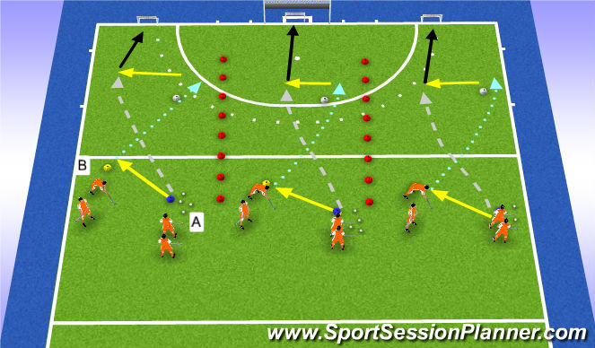 Hockey Session Plan Drill (Colour): 1v1 combo