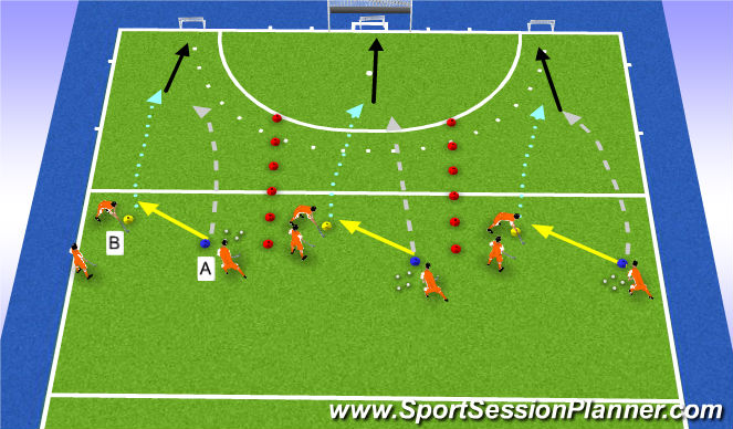 Hockey Session Plan Drill (Colour): 1v1 combat