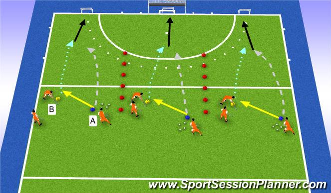 Hockey Session Plan Drill (Colour): 1v1 combat