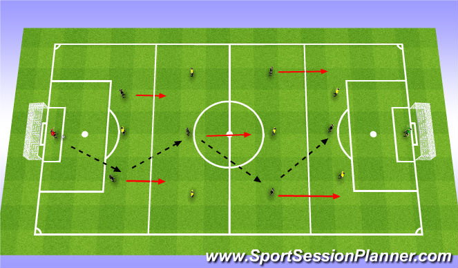 Football/Soccer Session Plan Drill (Colour): Trainsition Game
