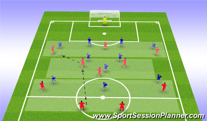 Football/Soccer Session Plan Drill (Colour): ΑΜΥΝΑ ΖΩΝΗΣ