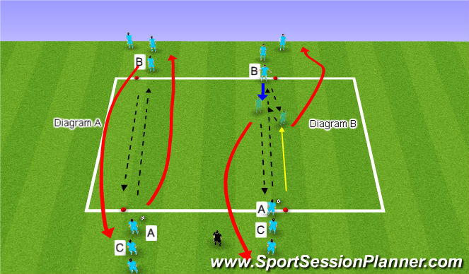 Football/Soccer Session Plan Drill (Colour): Technical passing receiving