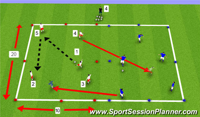 Football/Soccer Session Plan Drill (Colour): Small sided activity 1