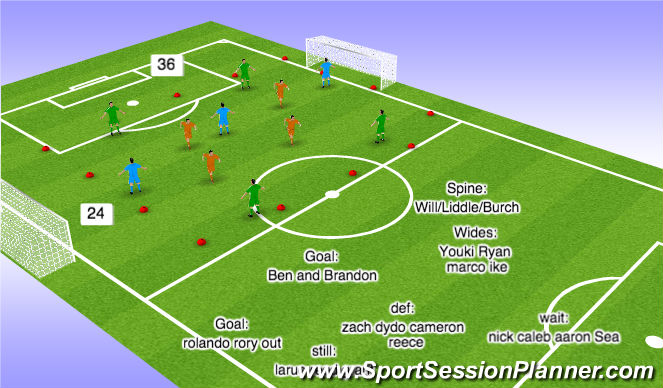 Football/Soccer Session Plan Drill (Colour): 7v4 transition to defend with goals