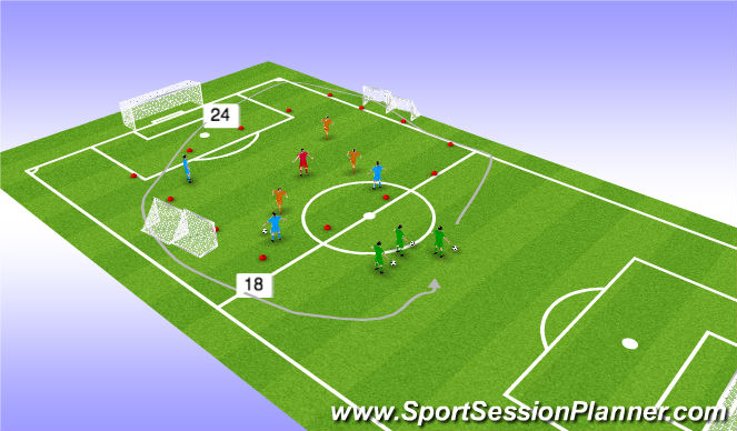 Football/Soccer Session Plan Drill (Colour): 7v7v7 scrimmage