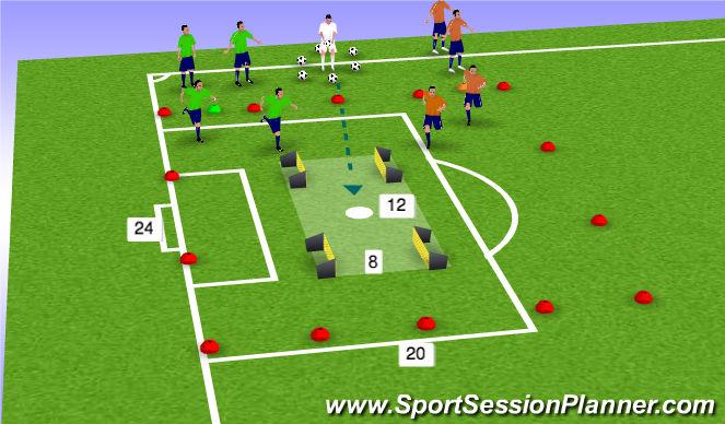 Football/Soccer Session Plan Drill (Colour): 2v2 to 4 inner goals
