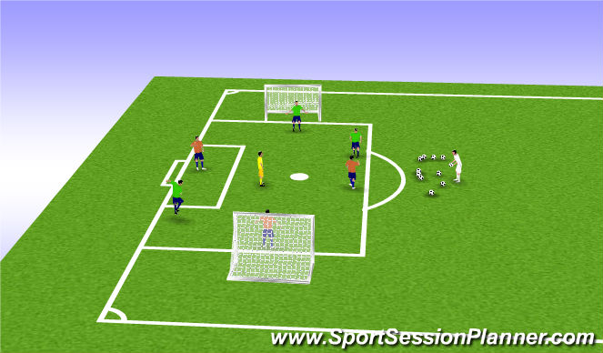 Football/Soccer Session Plan Drill (Colour): 2v2 plus goalies and neutrals