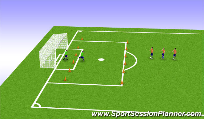 Football/Soccer Session Plan Drill (Colour): Speed Drill