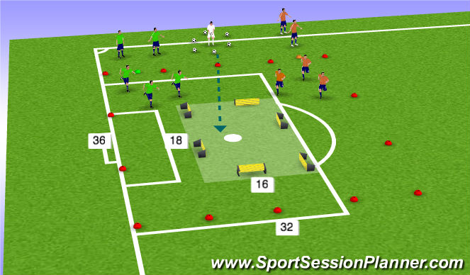 Football/Soccer Session Plan Drill (Colour): 3v3 to 6 inner goals
