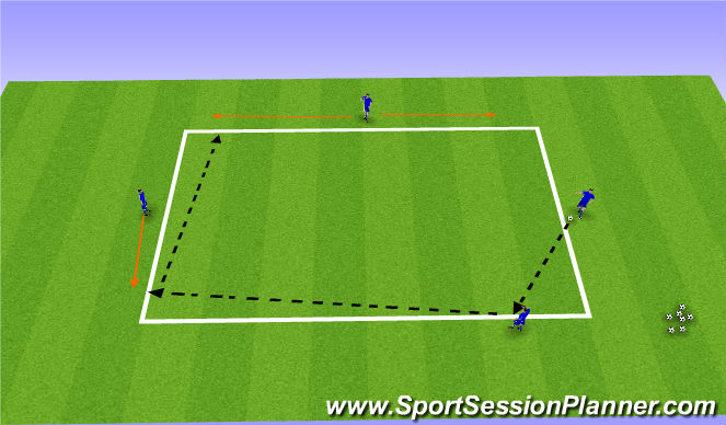 Football/Soccer Session Plan Drill (Colour): 4v0