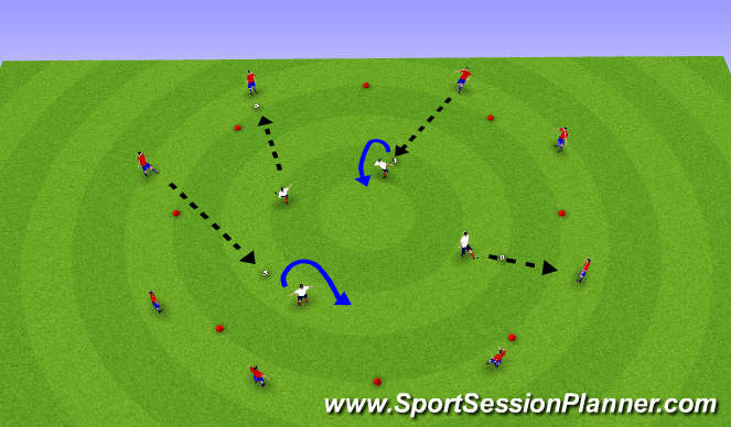 Football/Soccer Session Plan Drill (Colour): Technical turning with the ball.