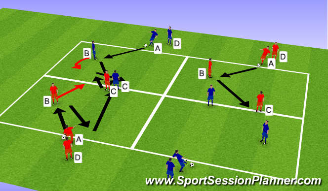 Football/Soccer Session Plan Drill (Colour): Unopposed Technique